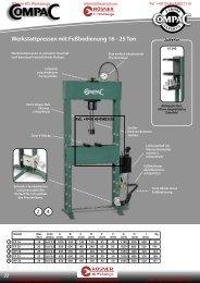 Werkstattpressen mit Fußbedienung 16 - 25 Ton - Rösner KFZ ...