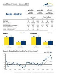 Local Market Update – January 2013 - ABoR.com