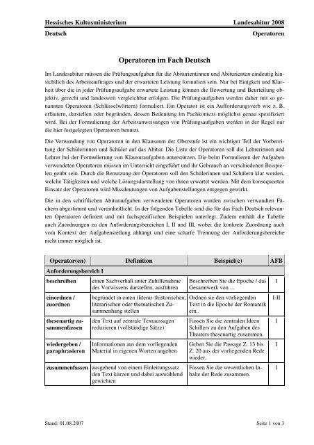 Operatoren mathematik nrw realschule
