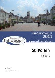 Frequenzbericht St. Pölten Mai 2011