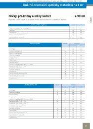 Směrné orientační spotřeby materiálu na 1 m2 Příčky ... - Rigips