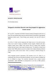 Singapore scientists discover new drug targets for aggressive breast ...