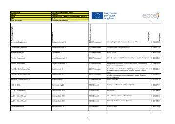 Programma Een Leven Lang Leren (LLP) Sector Erasmus ... - Epos