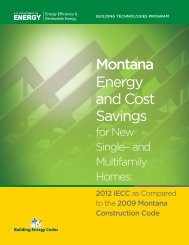Montana - Building Energy Codes