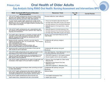7 Oral Health AuditTool Primary Care.pdf - GiiC