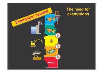 Exemption needed The need for exemptions - Ecologic Events