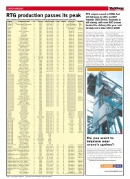 RTG production passes its peak - WorldCargo News Online