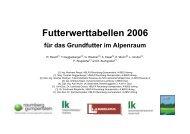Futterwerttabellen 2006 - Futtermittellabor Rosenau