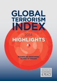 Terrorism Index Facts