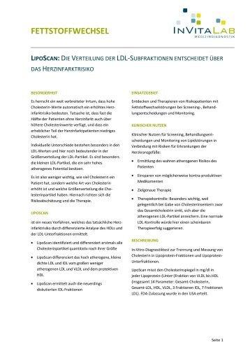 LipoScan - InVitaLab