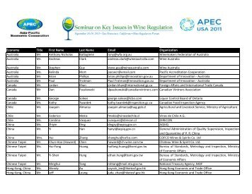 APEC Wine Attendee Directory 9-17 - The Wine Institute