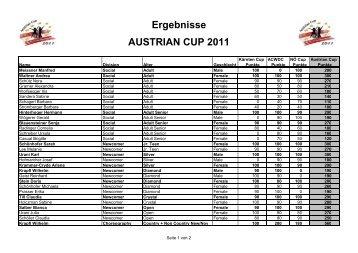 Ergebnisse AUSTRIAN CUP 2011 - ACWDA