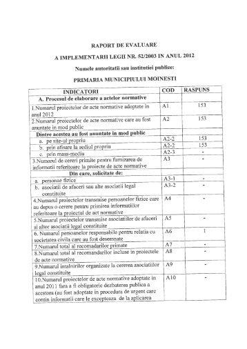 raport de evaluare a implementarii legii nr. 52/2003 in anul 2012