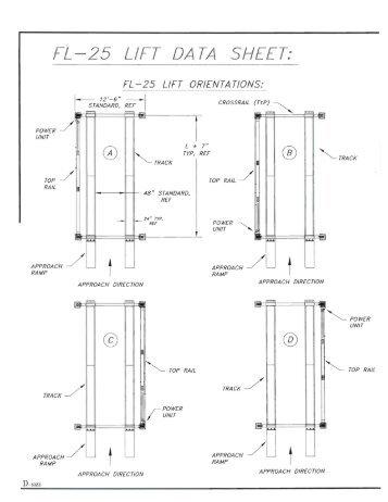Thomson linear lifting units data sheet