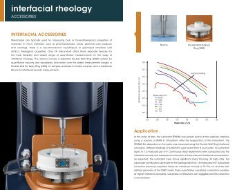 interfacial rheology - TA Instruments