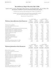Skonsolidowany Raport Kwartalny QSr 3/2006 ... - Rafako S.A.