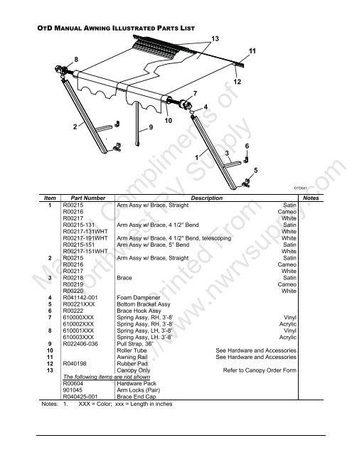 Carefree Awning Parts Diagram Manual Guide