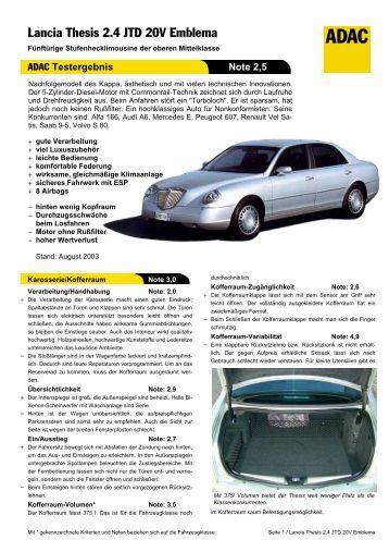 Lancia thesis test adac