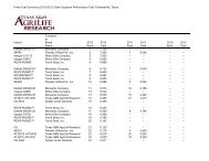 3 Year Summary - Texas Variety Testing Information