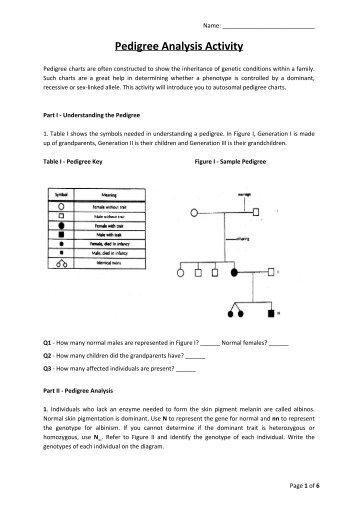 Analyzing Symbols Worksheet : Sex linked inheritance worksheet the best and most