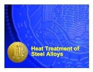 Heat Treatment of Steel Alloys Heat Treatment of Steel Alloys