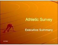 Athletic Survey - North Andover Public Schools