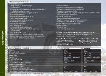 Dados técnicos Wrangler