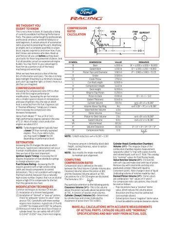 Compression Ratio CalCulation - Ford Racing Parts