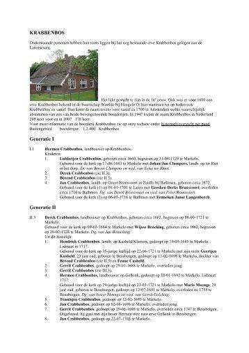 KRABBENBOS Generatie I Generatie II - De Hofmarken