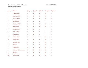 Orchestra Concert Festival Results March 6 & 7, 2013 Bellevue ...