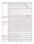 Lâmina - BTG Pactual - Page 5