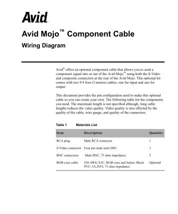 avid mojo component cable wiring diagram?quality\\\\\\\\\\\\\\\=85 winnebago car stereo wiring harness on winnebago download wirning Ford Radio Wiring Diagram at mifinder.co