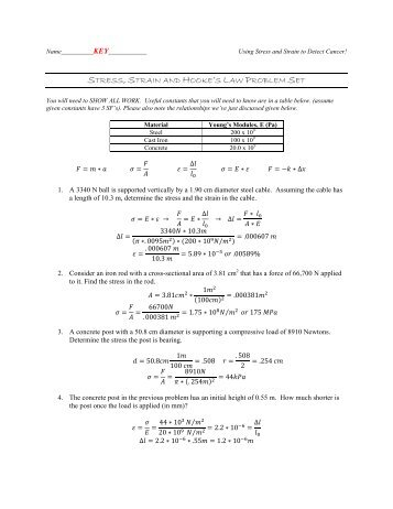 stress, strain and hooke's law problem set - Teach Engineering