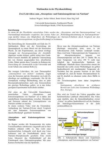 Absorptions- und Emissionsspektrum von Natrium - PEN