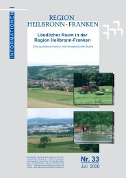 Ländlicher Raum in der Region Heilbronn-Franken