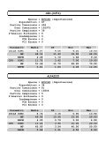 Statistiche per Centro/Importatore del 2006 - Istituto Sperimentale ... - Page 7