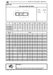 DIN 939 Závrtné šrouby do litiny - K2L cz
