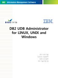 CL4121DE: DB2 for Linux, UNIX, and Windows Performance