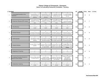 TOURO COLLEGE Teaching Rubric for Formal Observations of