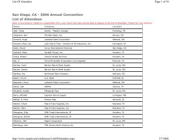 San Diego, CA - 2006 Annual Convention List of Attendees - NASPD