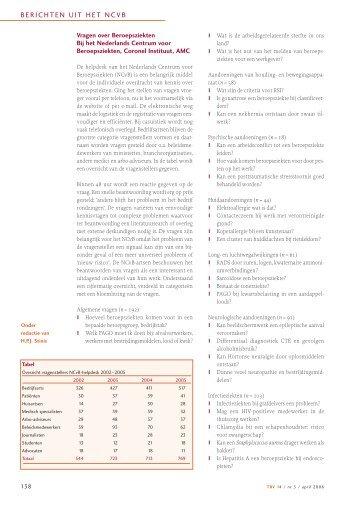 Vragen over beroepsziekten bij het Nederlands ... - Psychisch & Werk