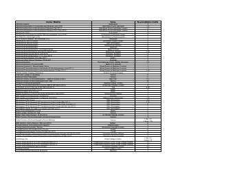 BSE Points 14 Sep 12 (2).xlsx