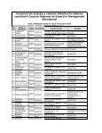 Lista candidaţilor admişi în etapa de selecţie online - Giurgiu - Page 2