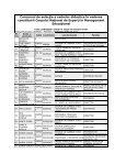 Lista candidaţilor admişi în etapa de selecţie online - Giurgiu - Page 3