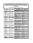Lista candidaţilor admişi în etapa de selecţie online - Giurgiu - Page 5