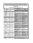 Lista candidaţilor admişi în etapa de selecţie online - Giurgiu - Page 6