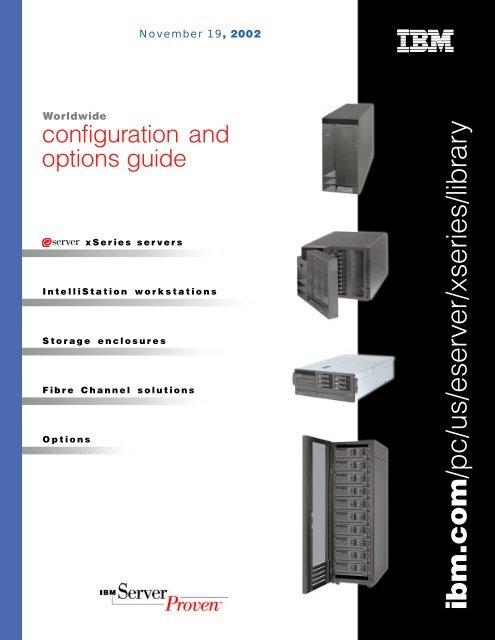 IBM IntelliStation M Pro 6229-32U 1GB KIT MEMORY RAM