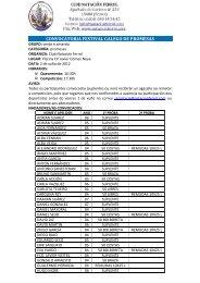 convocatoria - Club Natación Ferrol