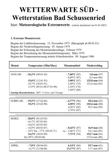 1. Extreme Monatswerte - Wetterwarte Süd