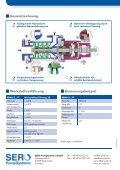 Hermetisch dichte Kältemittel-Transferpumpe PN 40 - SERO ... - Seite 4